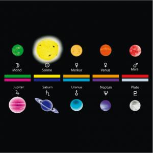 """""""Farbzuordnung - Planeten"""" 2018, 20 x 20 x 2 cm, Digitaldruck auf Keilrahmen"""